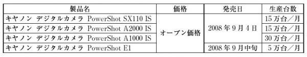 パワーショット新製品002.jpg