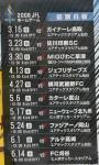 08/03/07 ソニー仙台その2