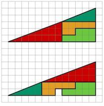全く同じパーツなのに、組み合わせで面積が変わる??