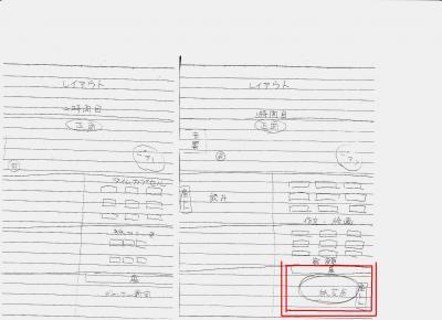 巌窟王の紙芝居 少年部夏休みセミナー 会館レイアウト完全無修正写真画像!