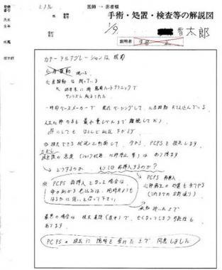 静岡医療センター循環器科の手術 処置 検査等の解説図:完全無修正画像