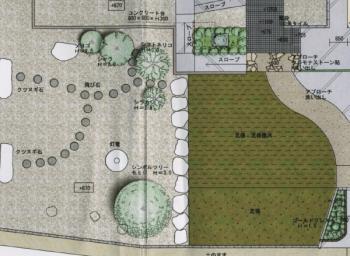 庭木計画図
