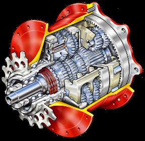 内装型14段変速機の内部構造