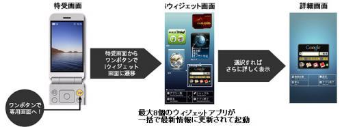 docomo_4serise003.jpg